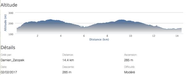 profil15km