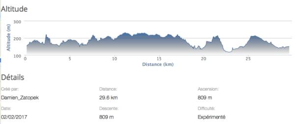 profil30km.png